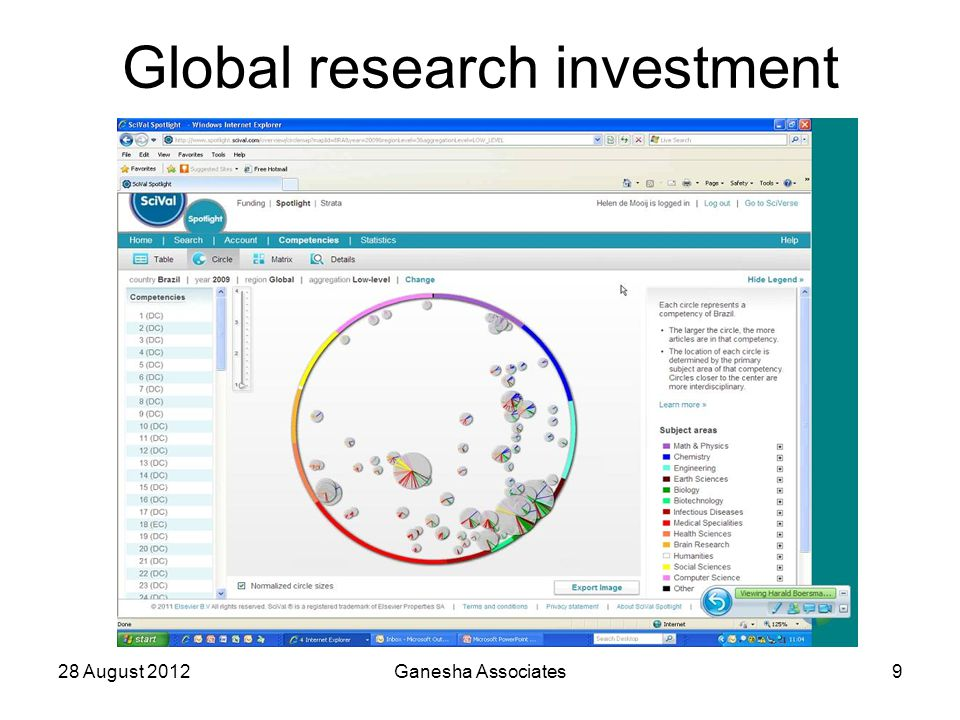 28 August 2012Ganesha Associates60 Open Access – beyond the document Synthesize evidence systematically from many studies and teams of investigators and anticipate this integration from the design phase of research.