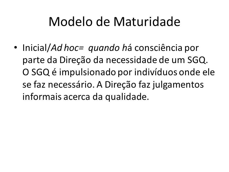 Modelo de Maturidade Inicial/Ad hoc= quando há consciência por parte da Direção da necessidade de um SGQ.