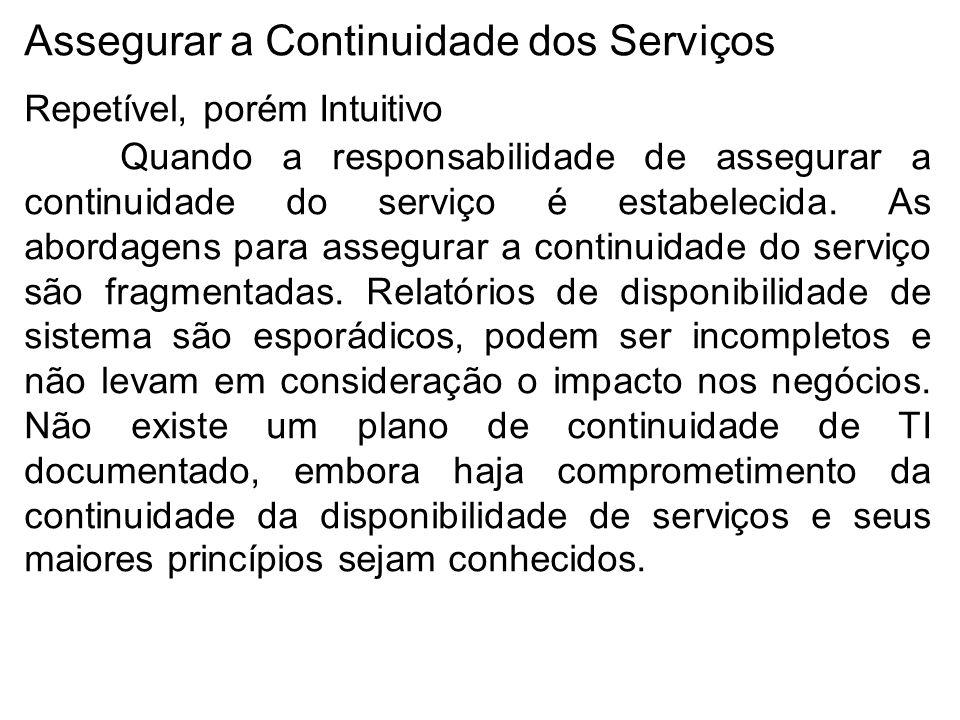 Assegurar a Continuidade dos Serviços Repetível, porém Intuitivo Quando a responsabilidade de assegurar a continuidade do serviço é estabelecida.