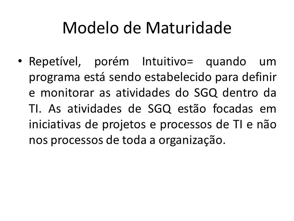 Modelo de Maturidade Repetível, porém Intuitivo= quando um programa está sendo estabelecido para definir e monitorar as atividades do SGQ dentro da TI.