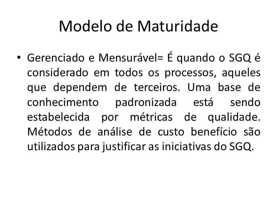 Modelo de Maturidade Gerenciado e Mensurável= É quando o SGQ é considerado em todos os processos, aqueles que dependem de terceiros.