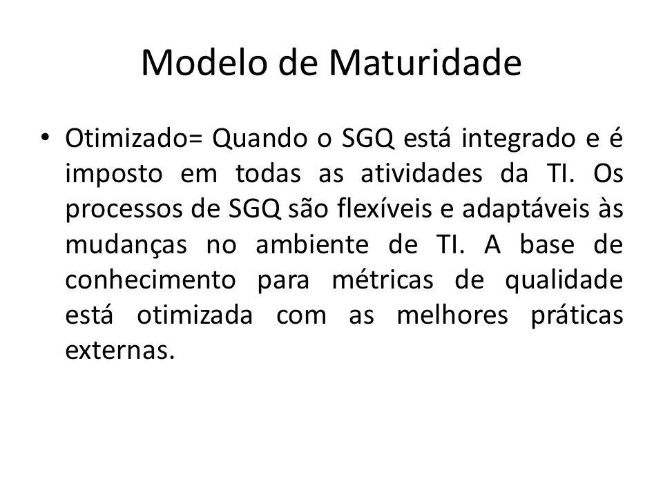 Modelo de Maturidade Otimizado= Quando o SGQ está integrado e é imposto em todas as atividades da TI.