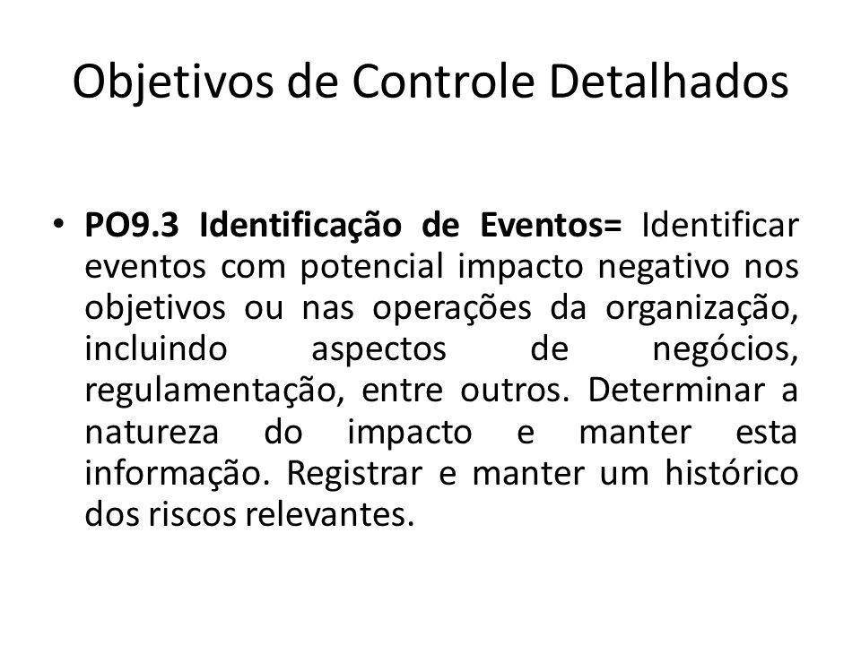 Objetivos de Controle Detalhados PO9.3 Identificação de Eventos= Identificar eventos com potencial impacto negativo nos objetivos ou nas operações da organização, incluindo aspectos de negócios, regulamentação, entre outros.