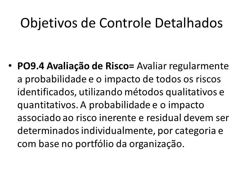 Objetivos de Controle Detalhados PO9.4 Avaliação de Risco= Avaliar regularmente a probabilidade e o impacto de todos os riscos identificados, utilizando métodos qualitativos e quantitativos.