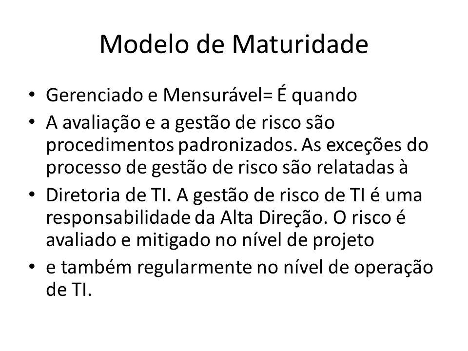 Modelo de Maturidade Gerenciado e Mensurável= É quando A avaliação e a gestão de risco são procedimentos padronizados.