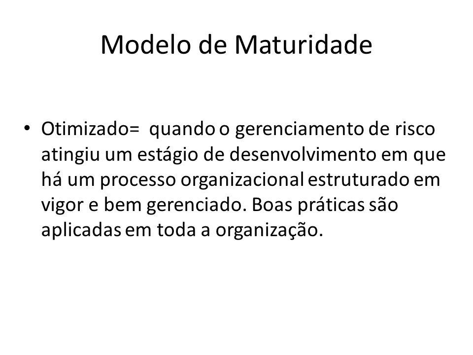 Modelo de Maturidade Otimizado= quando o gerenciamento de risco atingiu um estágio de desenvolvimento em que há um processo organizacional estruturado em vigor e bem gerenciado.