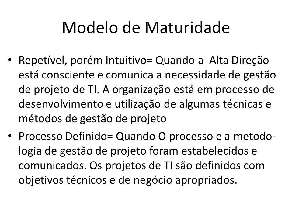 Modelo de Maturidade Repetível, porém Intuitivo= Quando a Alta Direção está consciente e comunica a necessidade de gestão de projeto de TI.