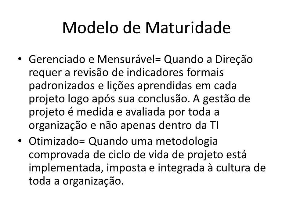 Modelo de Maturidade Gerenciado e Mensurável= Quando a Direção requer a revisão de indicadores formais padronizados e lições aprendidas em cada projeto logo após sua conclusão.