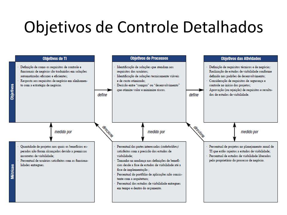 Objetivos de Controle Detalhados