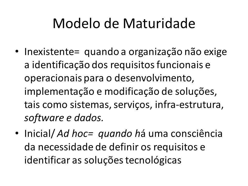 Modelo de Maturidade Inexistente= quando a organização não exige a identificação dos requisitos funcionais e operacionais para o desenvolvimento, implementação e modificação de soluções, tais como sistemas, serviços, infra-estrutura, software e dados.