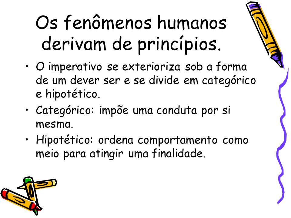 Os fenômenos humanos derivam de princípios. O imperativo se exterioriza sob a forma de um dever ser e se divide em categórico e hipotético. Categórico