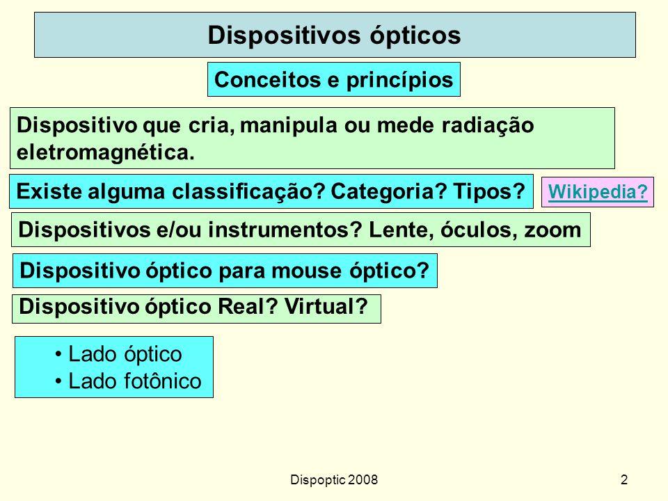 Dispoptic 20081 DISPOSITIVOS ÓPTICOS Introdução e revisão