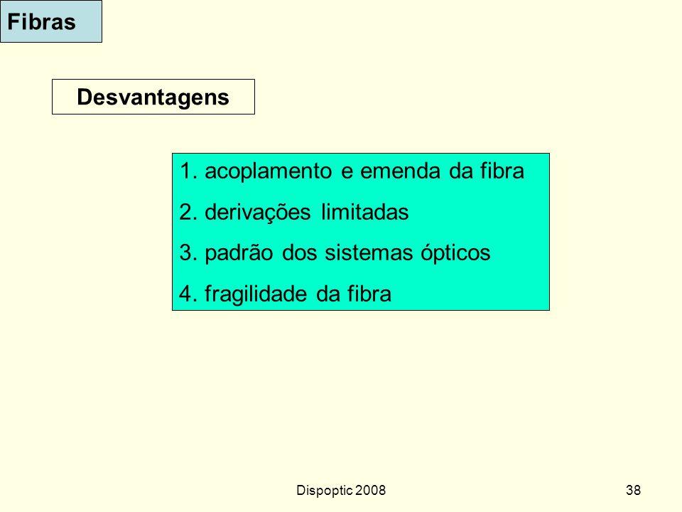 Dispoptic 200837 Fibras Vantagens 1.baixa atenuação 2.largura de banda 3.Imunidade à interferência eletromagnética 4.baixo peso (  vidro ~2,5 g/cm 3,