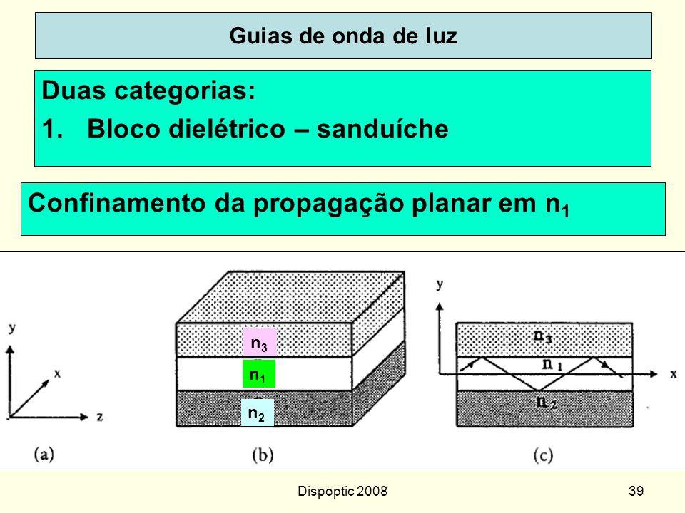 Dispoptic 200838 Fibras Desvantagens 1.acoplamento e emenda da fibra 2.derivações limitadas 3.padrão dos sistemas ópticos 4.fragilidade da fibra
