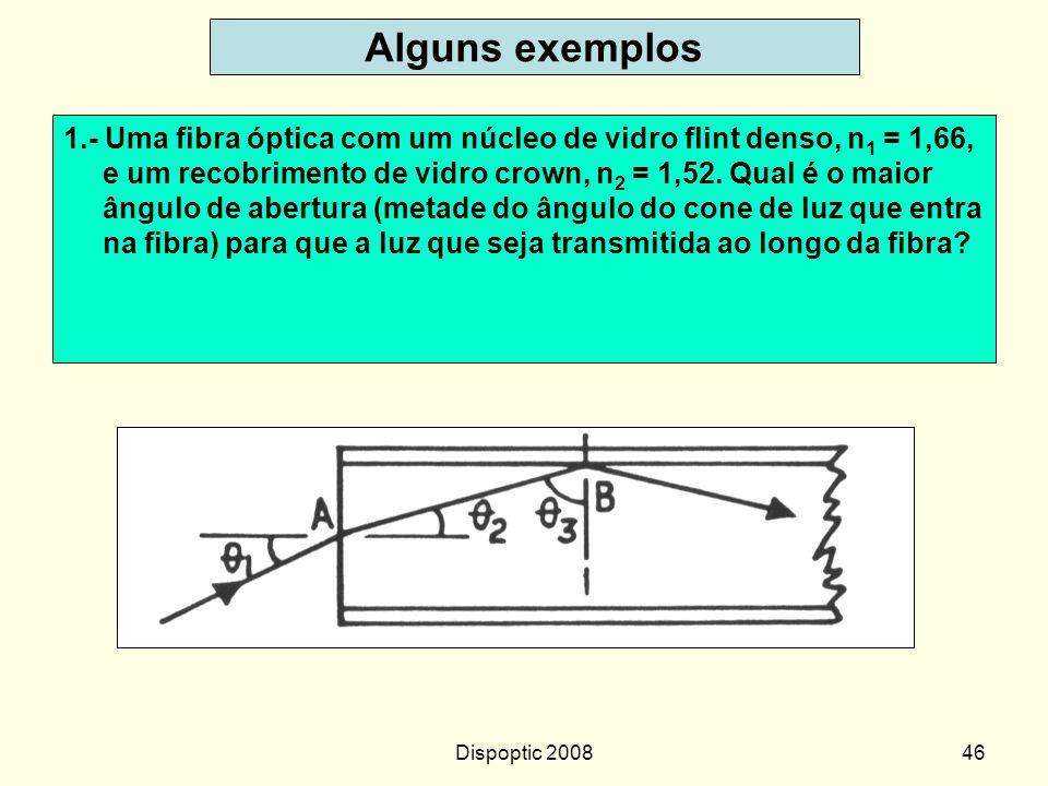 Dispoptic 200845 Parâmetros numa fibra Diferença de índice de refração entre núcleo e revestimento Parâmetro V que determina o número de modos suporta