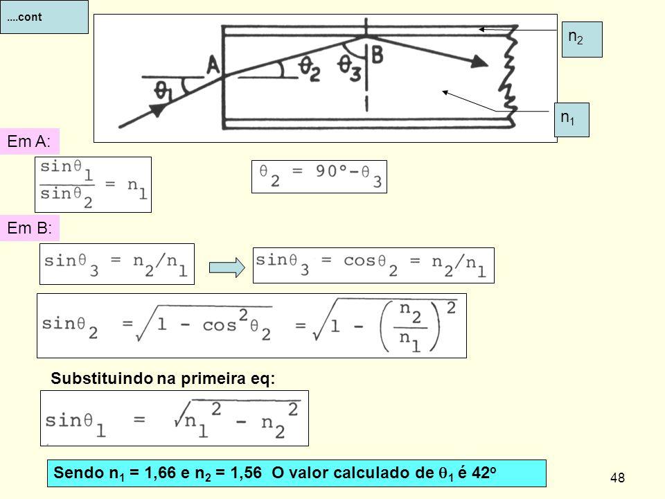Dispoptic 200847.....cont   ≥  c onde  c é o ângulo crítico para que o feixe de luz seja totalmente refletido para dentro do núcleo. n1n1 n2n2 Not