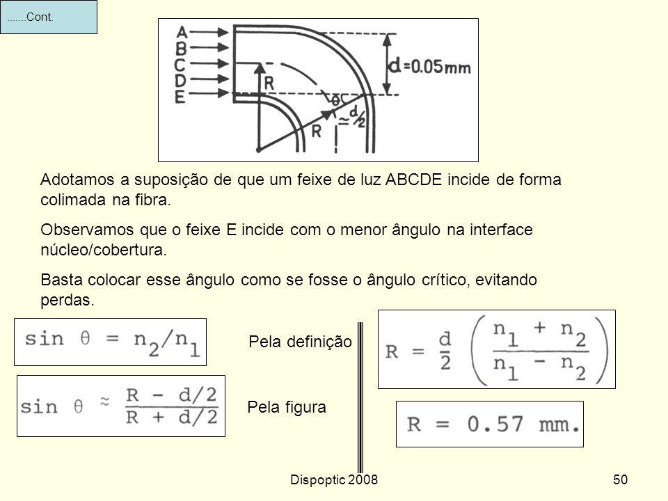 Dispoptic 200849 Outro exemplo 2.- Qual é o raio de menor curvatura que podemos dobrar numa fibra óptica com núcleo de 0,05mm sem perder luz? O índice