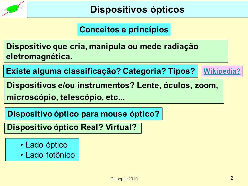 Dispoptic 2010 1 DISPOSITIVOS ÓPTICOS Introdução e revisão