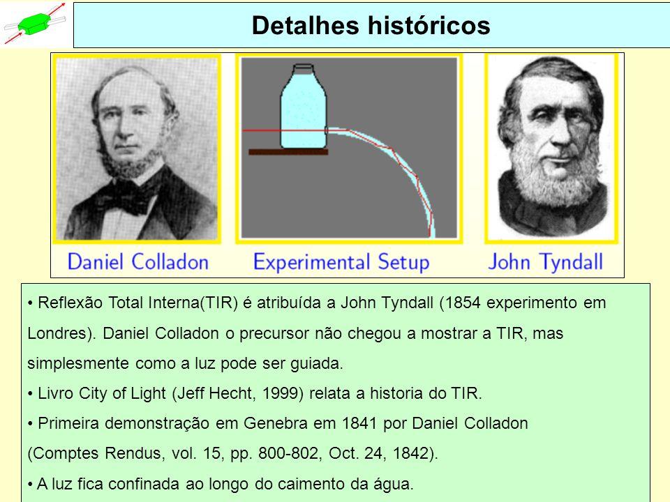 Dispoptic 2010 31 John Tyndall 1870, demonstração da reflexão interna total (TIR)