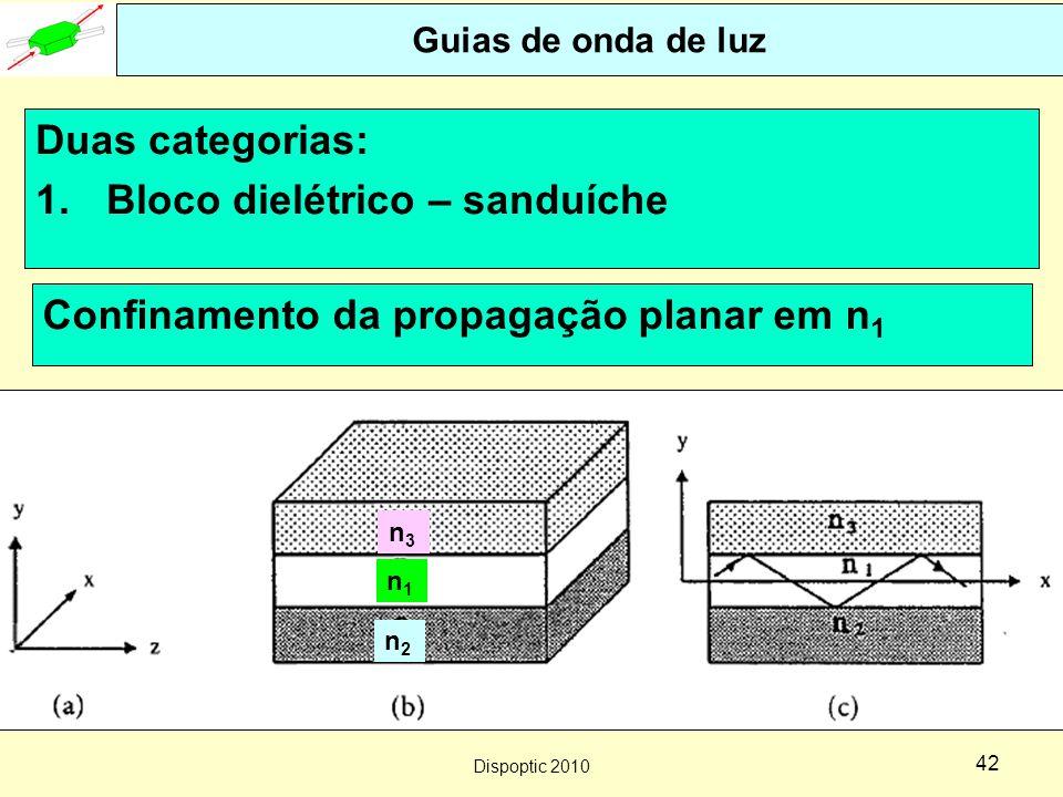 Dispoptic 2010 41 Fibras Desvantagens 1.acoplamento e emenda da fibra 2.derivações limitadas 3.padrão dos sistemas ópticos 4.fragilidade da fibra