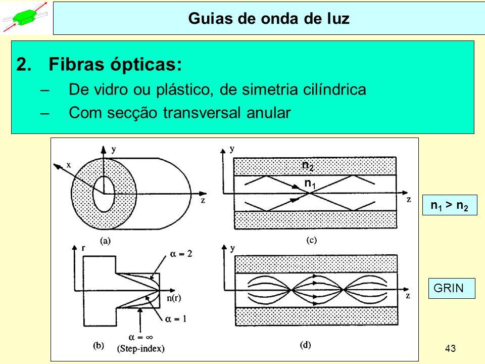 Dispoptic 2010 42 Guias de onda de luz Duas categorias: 1.Bloco dielétrico – sanduíche n1n1 n2n2 n3n3 Confinamento da propagação planar em n 1