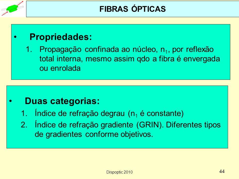 Dispoptic 2010 43 Guias de onda de luz 2.Fibras ópticas: –De vidro ou plástico, de simetria cilíndrica –Com secção transversal anular n1n1 n2n2 n 1 > n 2 GRIN