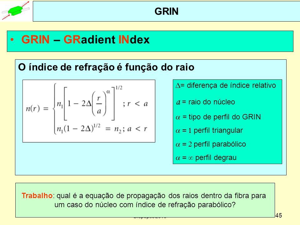 Dispoptic 2010 44 FIBRAS ÓPTICAS Duas categorias: 1.Índice de refração degrau (n 1 é constante) 2.Índice de refração gradiente (GRIN).