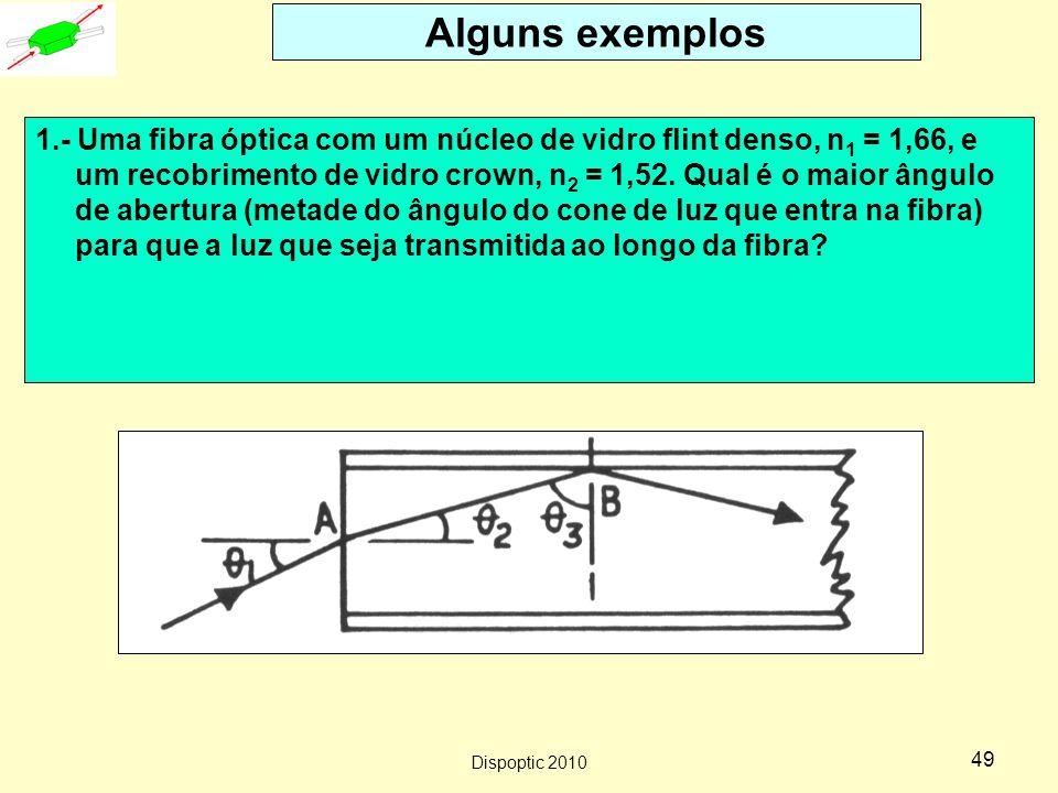 Dispoptic 2010 48 Parâmetros numa fibra Diferença de índice de refração entre núcleo e revestimento Parâmetro V que determina o número de modos suportados por uma fibra.