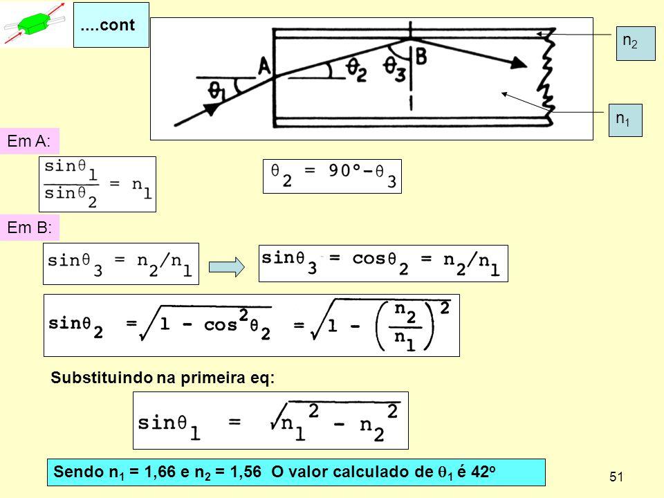 Dispoptic 2010 50.....cont   ≥  c onde  c é o ângulo crítico para que o feixe de luz seja totalmente refletido para dentro do núcleo.