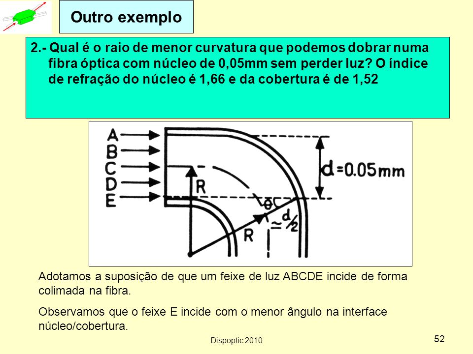 Dispoptic 2010 51....cont n1n1 n2n2 Substituindo na primeira eq: Sendo n 1 = 1,66 e n 2 = 1,56 O valor calculado de  1 é 42 o Em A: Em B: