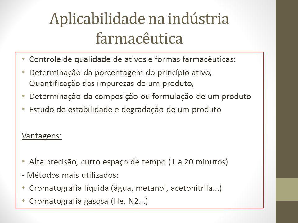 Aplicabilidade na indústria farmacêutica Controle de qualidade de ativos e formas farmacêuticas: Determinação da porcentagem do princípio ativo, Quant