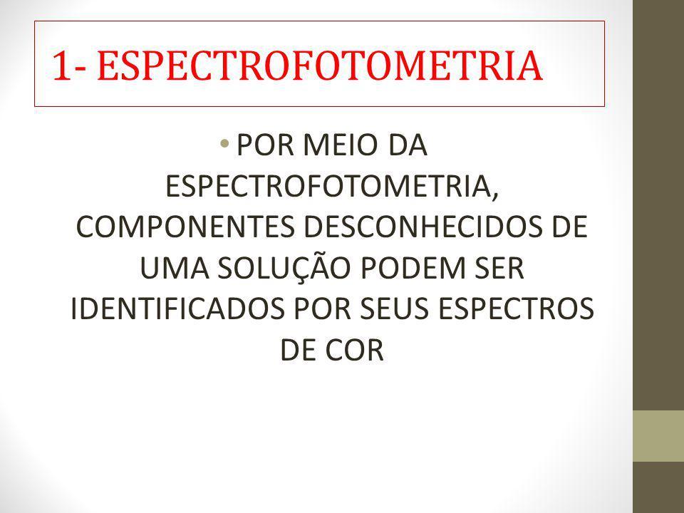 1- ESPECTROFOTOMETRIA POR MEIO DA ESPECTROFOTOMETRIA, COMPONENTES DESCONHECIDOS DE UMA SOLUÇÃO PODEM SER IDENTIFICADOS POR SEUS ESPECTROS DE COR