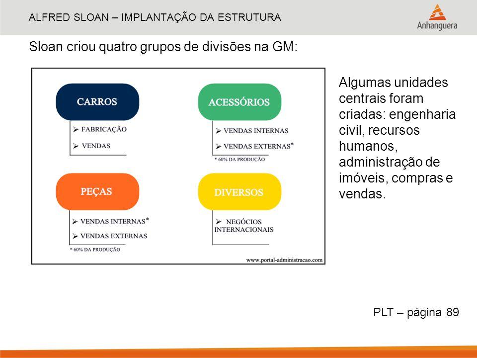 ALFRED SLOAN – IMPLANTAÇÃO DA ESTRUTURA Sloan criou quatro grupos de divisões na GM: PLT – página 89 Algumas unidades centrais foram criadas: engenhar