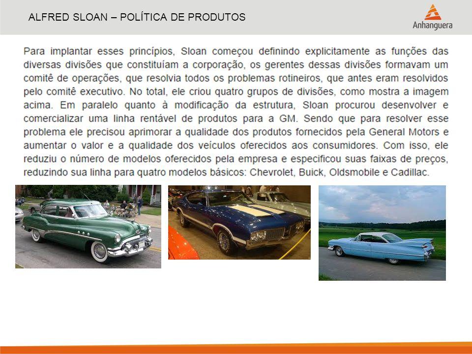 ALFRED SLOAN – POLÍTICA DE PRODUTOS