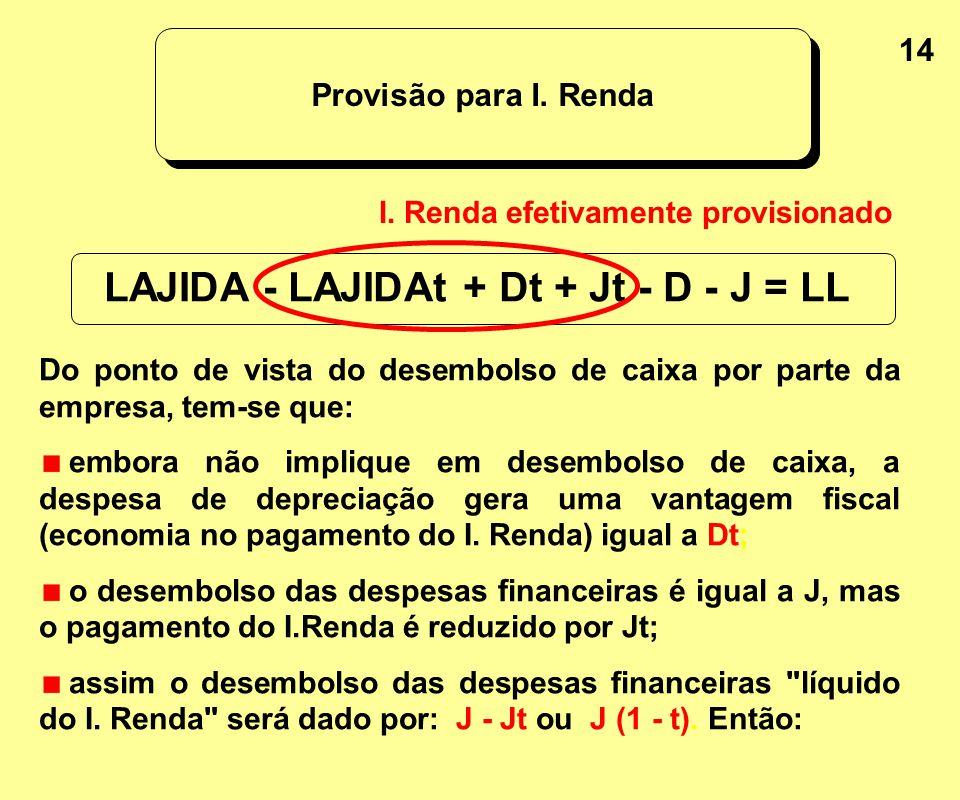 14 LAJIDA - LAJIDAt + Dt + Jt - D - J = LL Provisão para I. Renda Do ponto de vista do desembolso de caixa por parte da empresa, tem-se que: embora nã