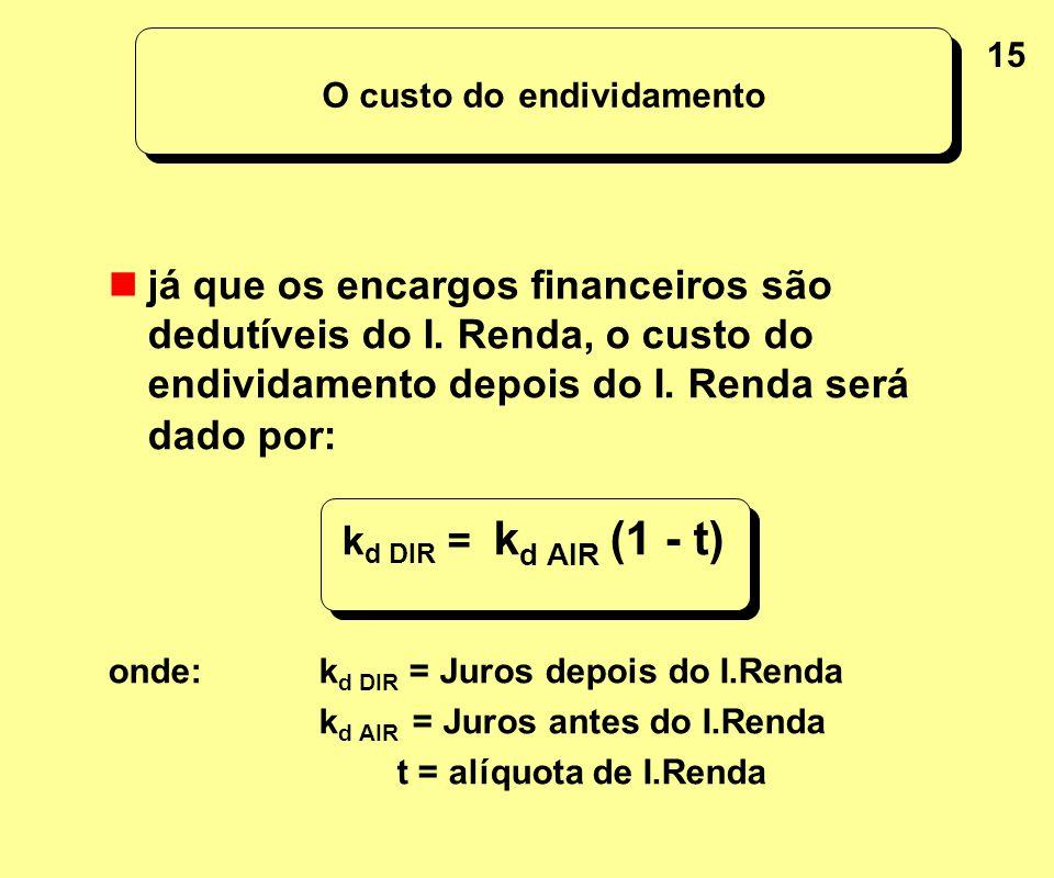 15 já que os encargos financeiros são dedutíveis do I. Renda, o custo do endividamento depois do I. Renda será dado por: k d DIR = k d AIR (1 - t) ond