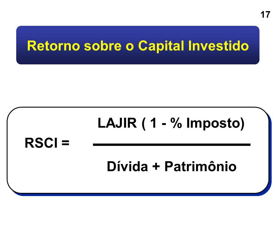 17 LAJIR ( 1 - % Imposto) RSCI = Dívida + Patrimônio LAJIR ( 1 - % Imposto) RSCI = Dívida + Patrimônio Retorno sobre o Capital Investido