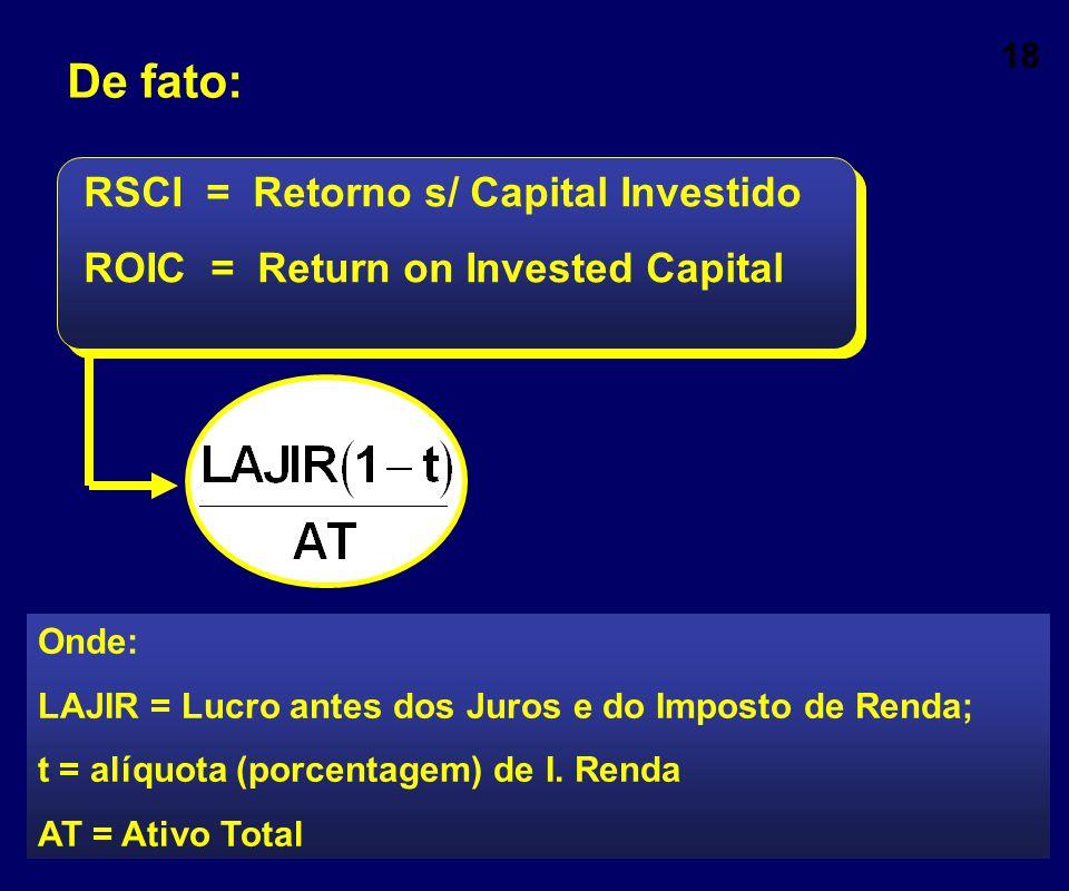 18 De fato: Onde: LAJIR = Lucro antes dos Juros e do Imposto de Renda; t = alíquota (porcentagem) de I. Renda AT = Ativo Total RSCI = Retorno s/ Capit