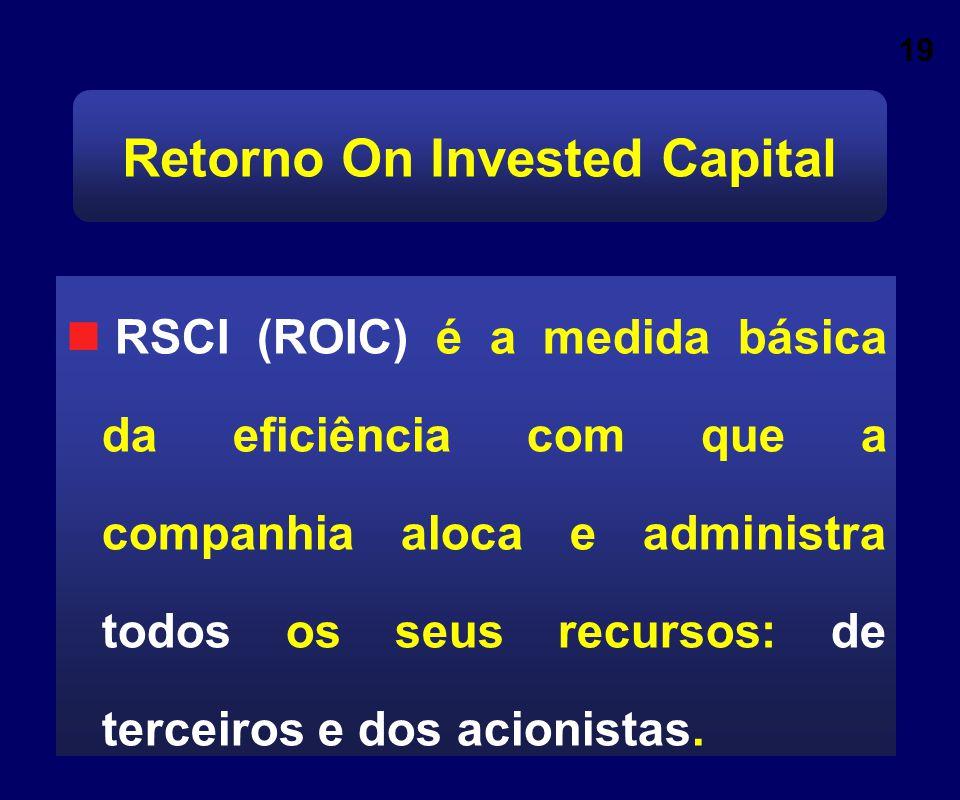 19 Retorno On Invested Capital RSCI (ROIC) é a medida básica da eficiência com que a companhia aloca e administra todos os seus recursos: de terceiros