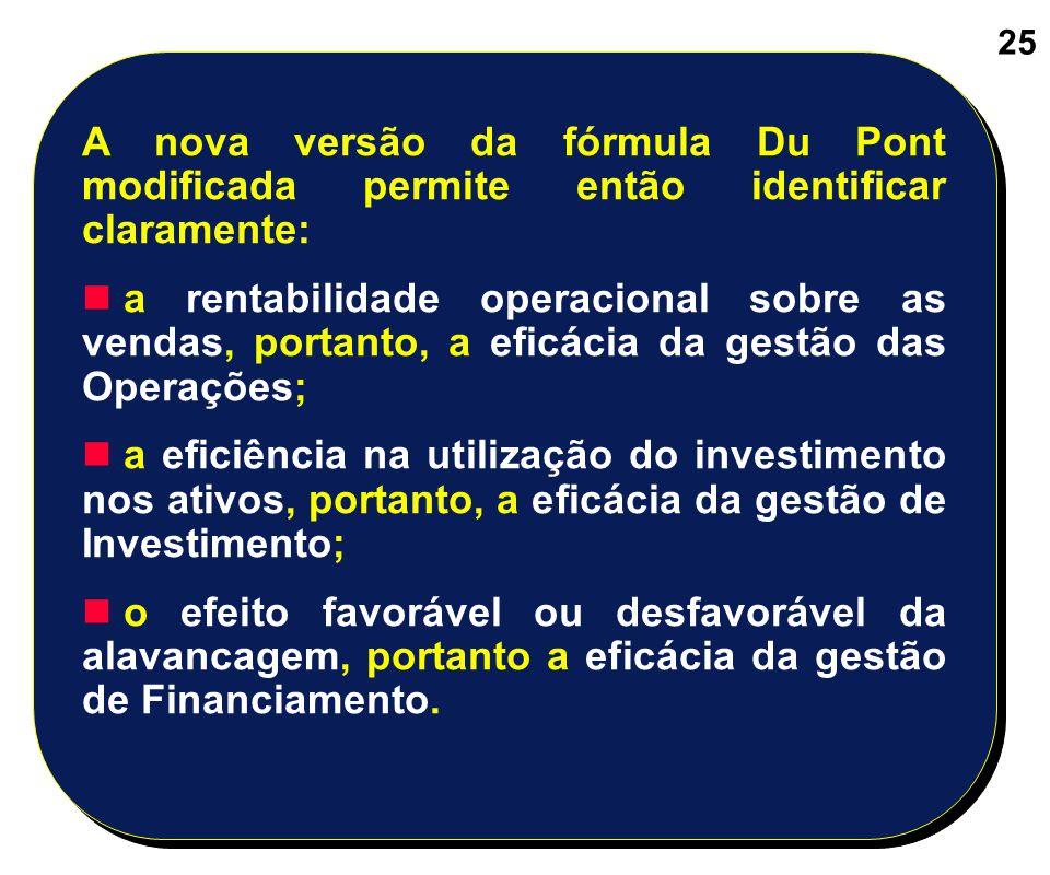 25 25 #1# 25 # A nova versão da fórmula Du Pont modificada permite então identificar claramente: a rentabilidade operacional sobre as vendas, portanto