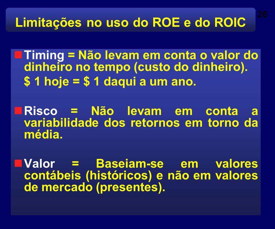 26 Limitações no uso do ROE e do ROIC Timing = Não levam em conta o valor do dinheiro no tempo (custo do dinheiro). $ 1 hoje = $ 1 daqui a um ano. Ris