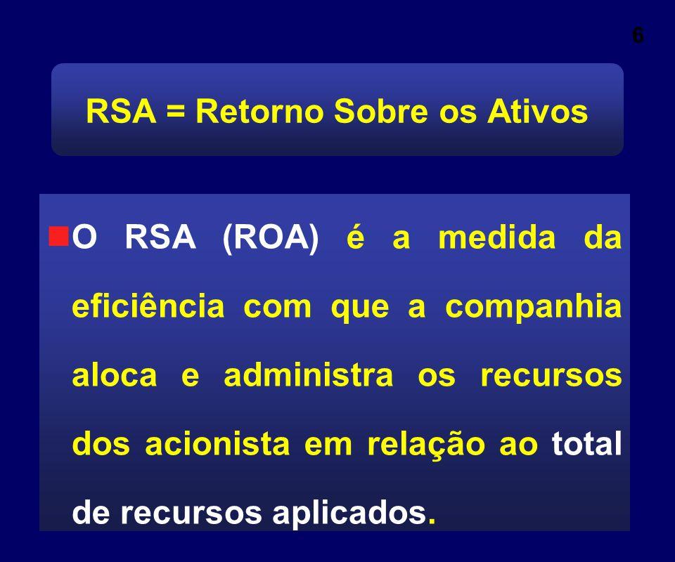 6 RSA = Retorno Sobre os Ativos O RSA (ROA) é a medida da eficiência com que a companhia aloca e administra os recursos dos acionista em relação ao to