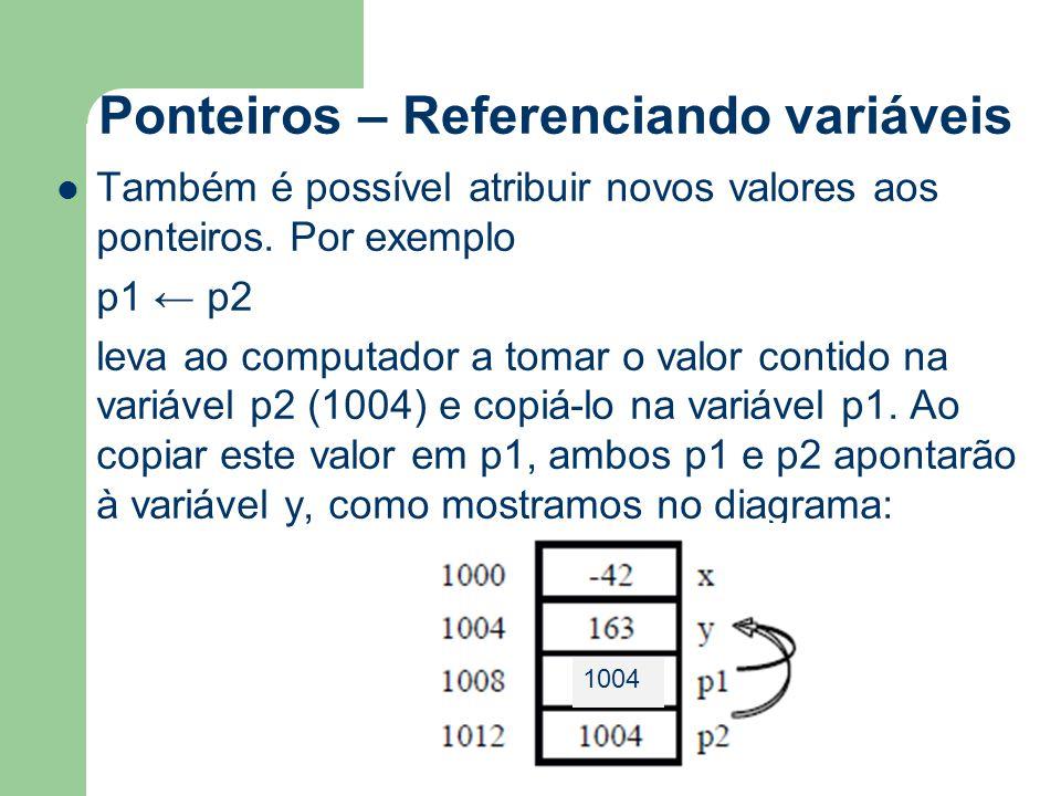 Ponteiros – Referenciando variáveis Também é possível atribuir novos valores aos ponteiros. Por exemplo p1 ← p2 leva ao computador a tomar o valor con