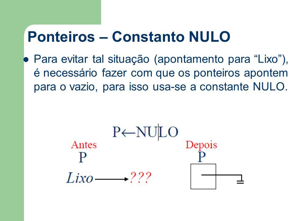 """Ponteiros – Constanto NULO Para evitar tal situação (apontamento para """"Lixo""""), é necessário fazer com que os ponteiros apontem para o vazio, para isso"""