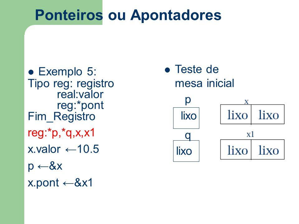 Ponteiros ou Apontadores Exemplo 5: Tipo reg: registro real:valor reg:*pont Fim_Registro reg:*p,*q,x,x1 x.valor ←10.5 p ←&x x.pont ←&x1 Teste de mesa