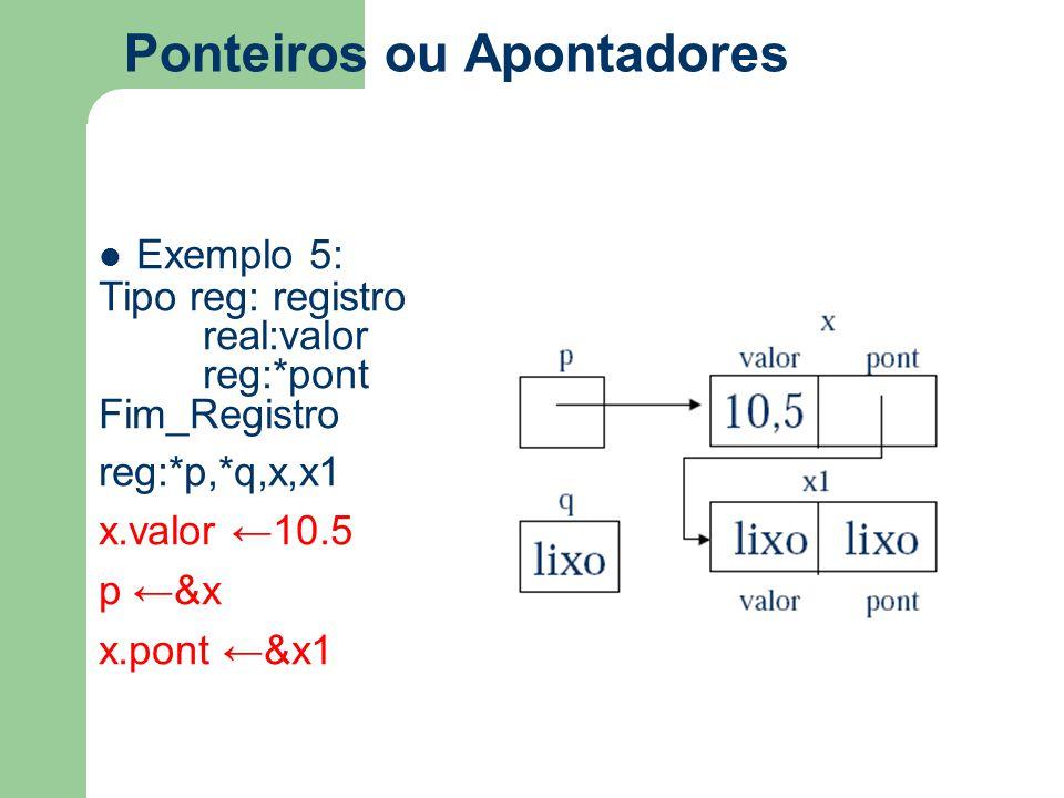 Ponteiros ou Apontadores Exemplo 5: Tipo reg: registro real:valor reg:*pont Fim_Registro reg:*p,*q,x,x1 x.valor ←10.5 p ←&x x.pont ←&x1 p q lixo