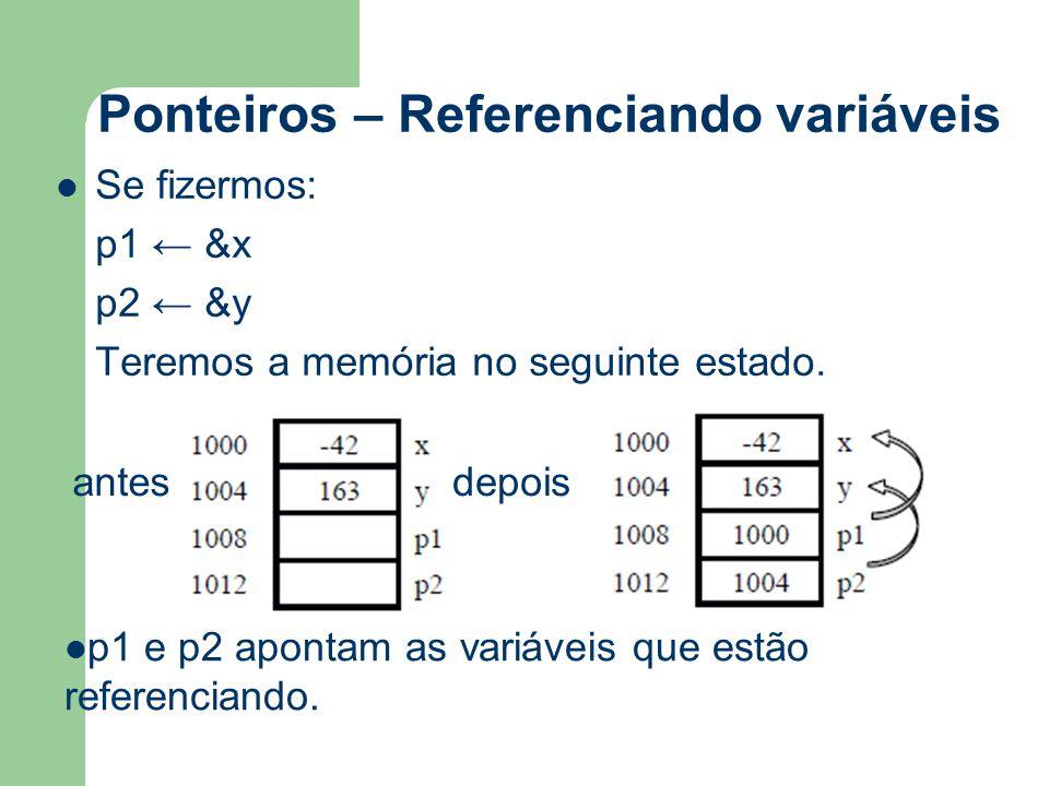 Ponteiros – Referenciando variáveis Se fizermos: p1 ← &x p2 ← &y Teremos a memória no seguinte estado. p1 e p2 apontam as variáveis que estão referenc