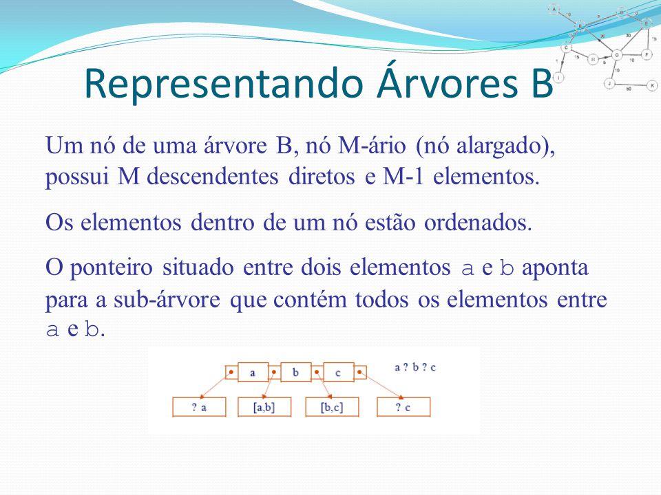 Representando Árvores B Os ponteiros para os descendentes e os elementos dentro de um nó são armazenados em arrays.