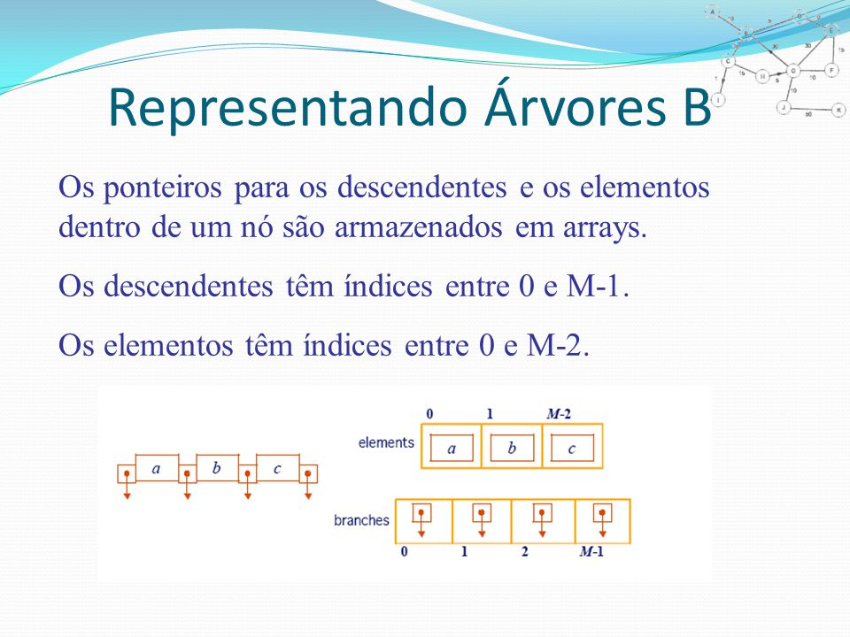 Representando Árvores B Ex: Nó (página) de uma árvore B composta por inteiros class No { int n; int elements[M-1]; No branches[M]; } Número de elementos no nó Elementos do nó Referências para os nós descendentes typedef struct No *Pont; typedef struct No { int n; int elements[M-1]; Pont branches[M]; } No; Número de elementos no nó Elementos do nó Referências para os nós descendentes