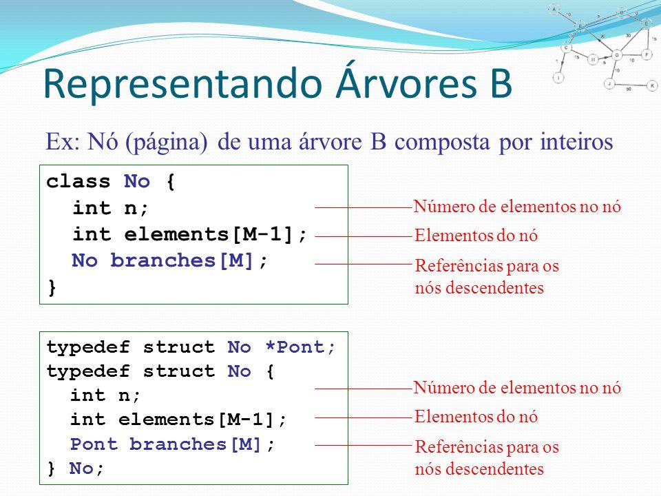Representando Árvores B Para criar a árvore B propriamente dita, criaremos a classe BTree, que manipula objetos do tipo No.